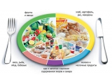 Гостиница Магистраль - иконка «питание» в Вахтане